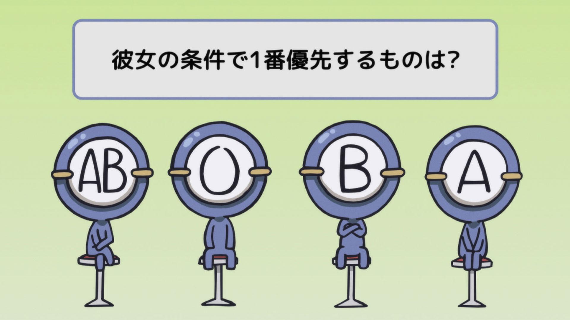 血液型くん!3